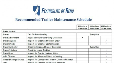 7 point trailer maintenance checklist featherlite of reno - Reasons always schedule regular home inspection ...