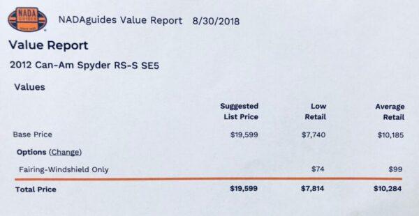 Value Report